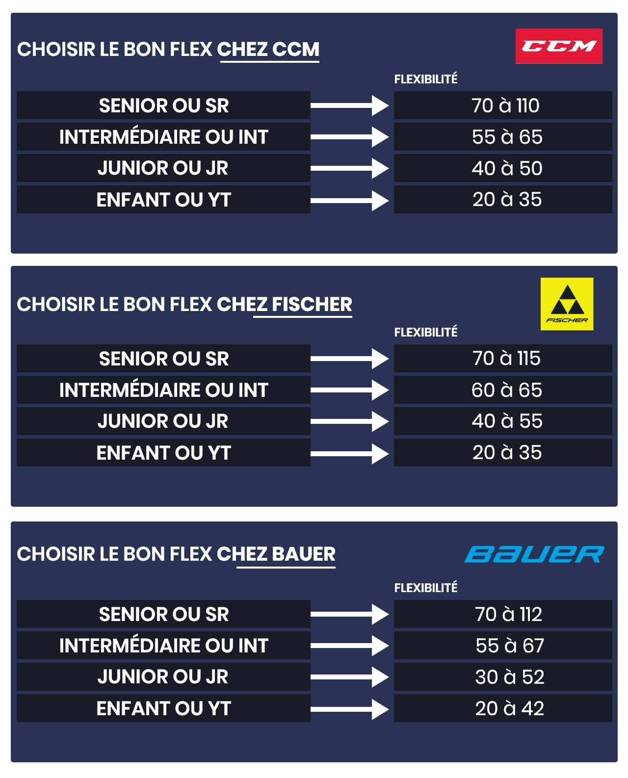 Guide des flex de crosses LE VESTIAIRE